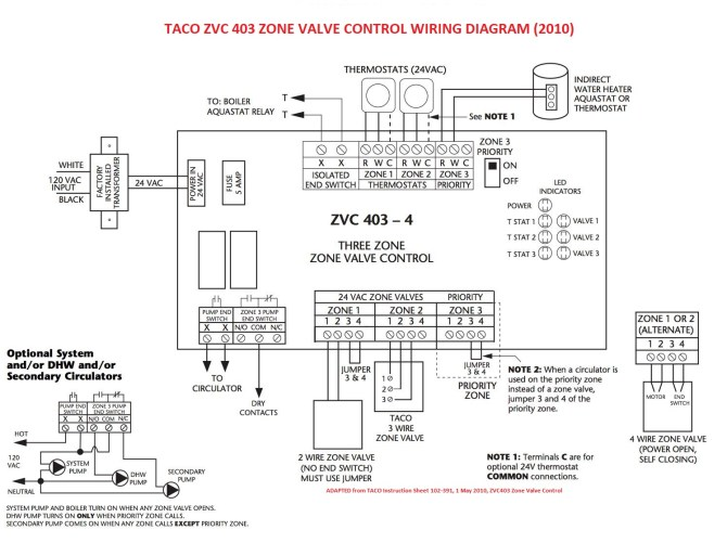 zone valve wiring manuals installation  instructions guide