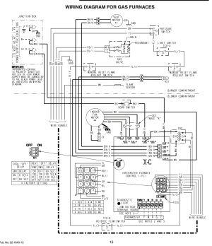 Trane Furnace Diagram | Online Wiring Diagram