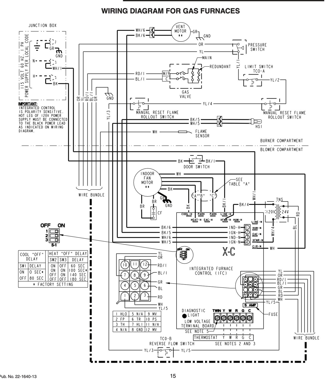Wiring Diagram Johnson Gas Furnace