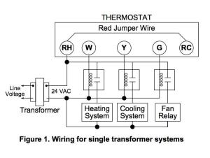 Honeywell L4064B Combination Fan and Limit Control: How to