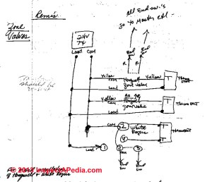 Zone Valve Wiring Installation & Instructions: Guide to heating system zone valves  Zone valve