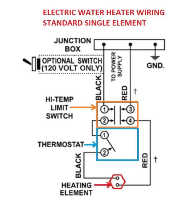 heating element wiring diagram  schematic wiring diagram