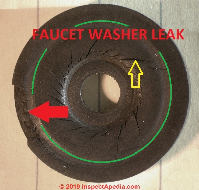 faucet washer replacement fix