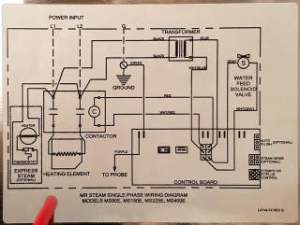 Steambath Generator Manuals & Research on Using a Steam