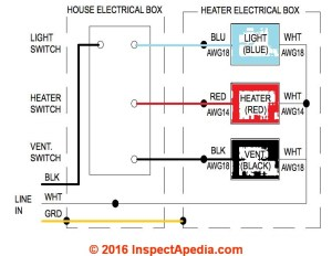 Guide to Installing Bathroom Vent Fans