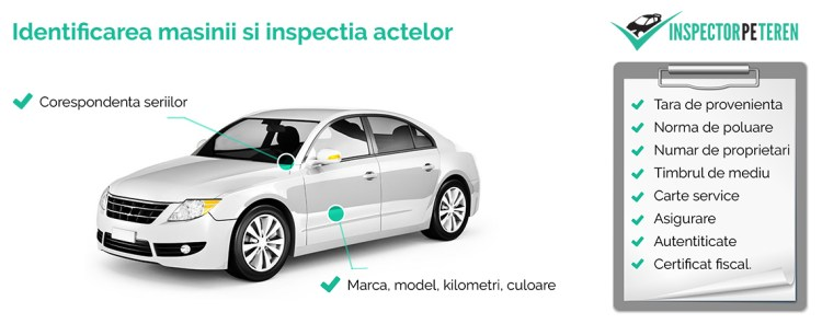 identificare masina