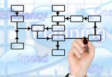 Jak správně řídit podnik? Pomocí moderních systémů