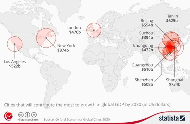 Cities that will contribute the most to growth in global GDP by 2030