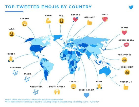 Top-tweeted emojos by country