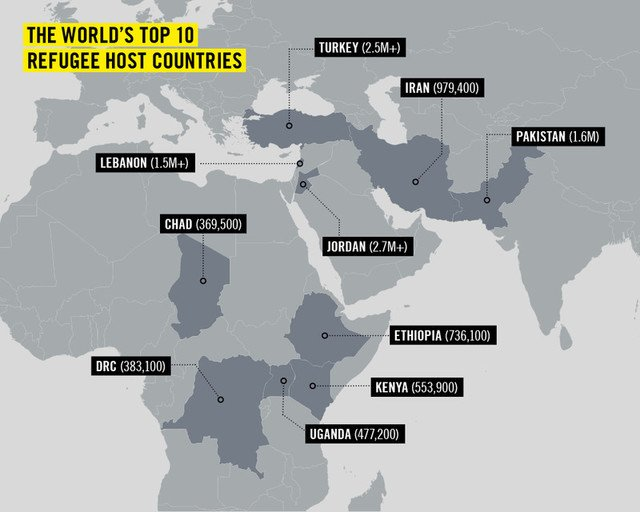 The world's top 10 refugee host countries