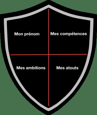 aborder l'estime de soi en classe