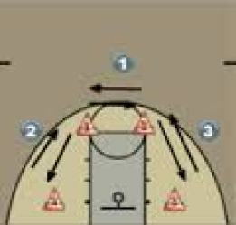elbow to elbow basketball shooting drill