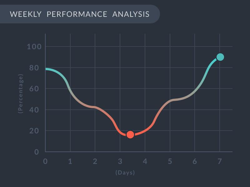 analytics-chart