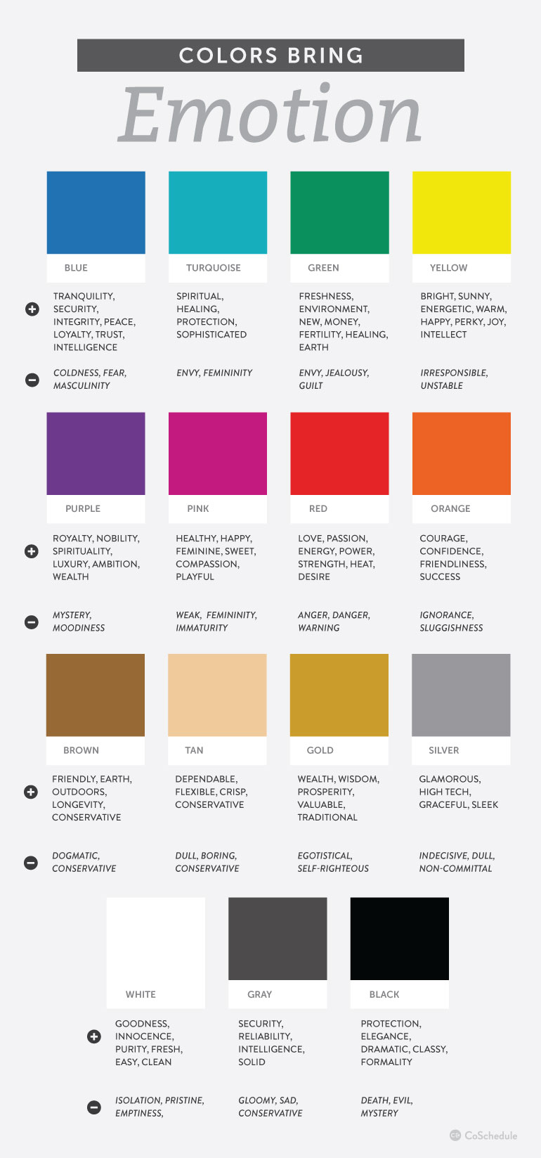 Colors of Emotion infographic