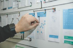 Best Project Management Practices