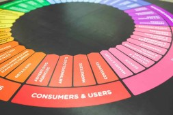 Consumer wheel of colors