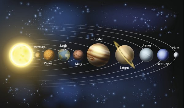 Solar System: The Definition, Sun, Planets and Other ...