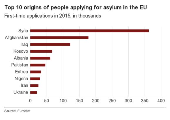 KosovoMigrants