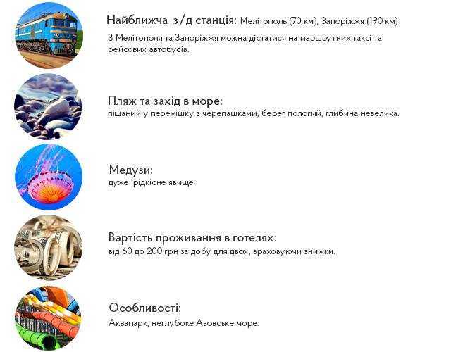Кирилівка