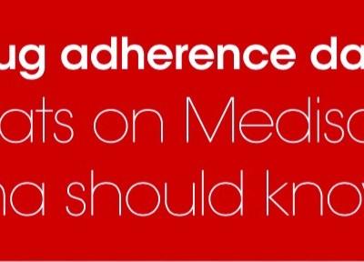 Medisafe Cardiology Drug Adherence Data