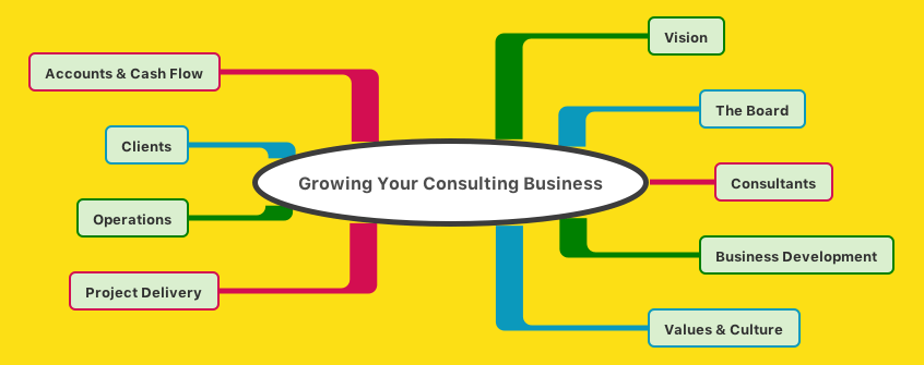 Growing Your Consulting Business