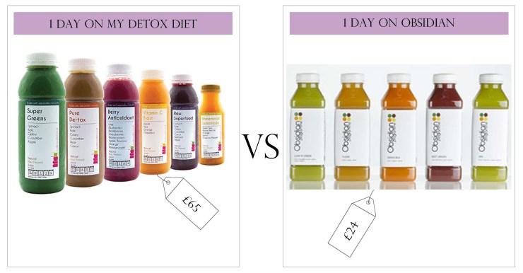 Health Fitness Juice Cleanse Diet Detox