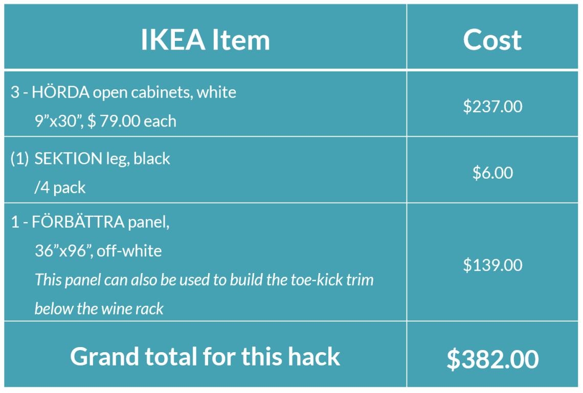 IKD IKEA wine rack hack Kitchen Space Solutions