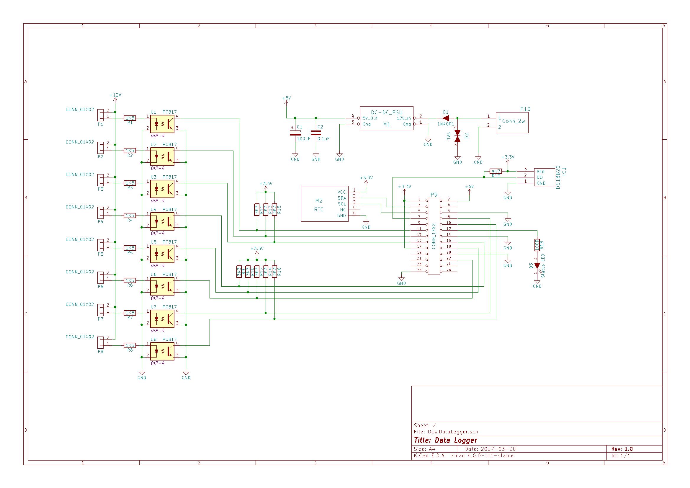 Raspberry Pi Amp Arduino Inspired Technologies