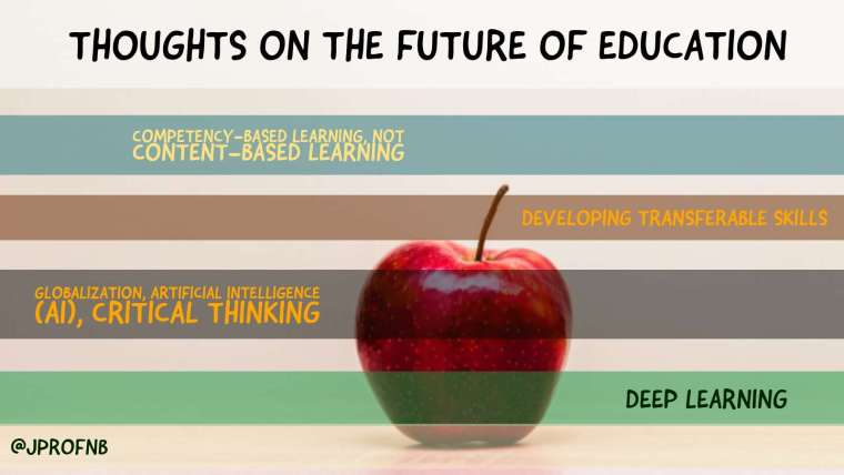 thoughts on the future of education