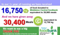 Foodbank is making a difference