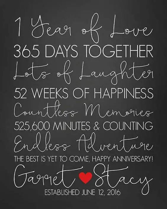 1 Year 12 Months 52 Weeks 365 Days Quotes: 90+ Kata-kata Ucapan Happy Anniversary Singkat Paling Romantis