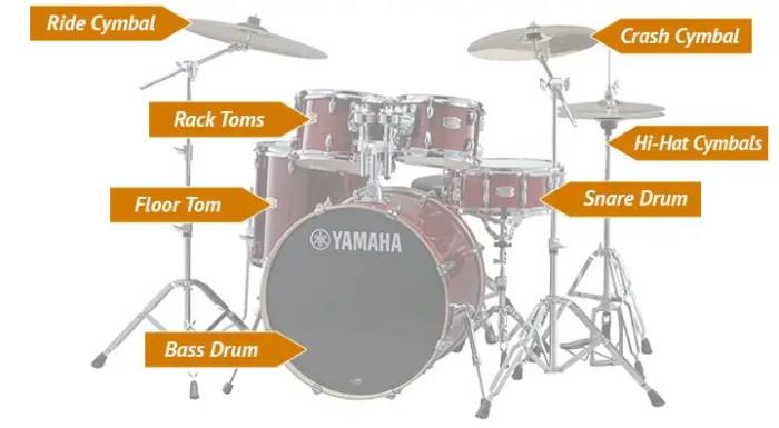 drum set, alat musik ritmis modern
