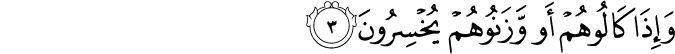 hikmah beriman kepada hari akhir surat al murofifin 3