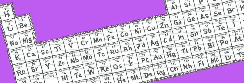 A-Z-periodic-table-SSW2-e1559701105231