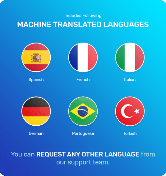 Translation files for Spanish, French, German, Italian, Turkish and Portuguese are provided.