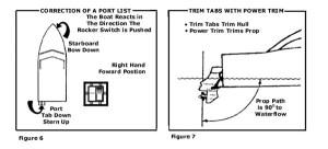 Owners Manual  InstaTrim Boat Levelers