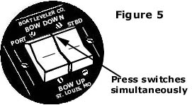 [SCHEMATICS_4HG]  Owners Manual - Insta-Trim Boat Levelers | Insta Trim Wiring Diagram |  | Insta-Trim Boat Levelers