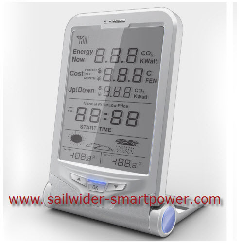 home electricity energy monitor IVq28 22150