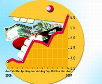 inflation rate india 26