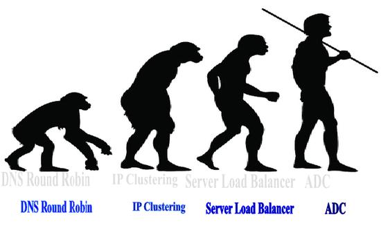 lb evolution 3 iNoes 32536
