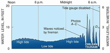 tsunami geology 3 3206