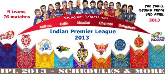 IPL-6-2013-Teams-Names-Players-List