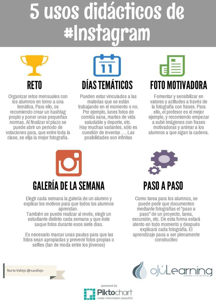 5-usos-didacticos-de-instagram