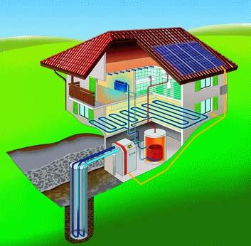 Energías Renovables ( Aerotermia, Geotermia, Biomasa …)