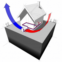 Bomba de calor de aerotermia con aprovechamientio del calor contenido en el aire