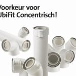 UbiFit Concentrisch, super veilig en niet duur!