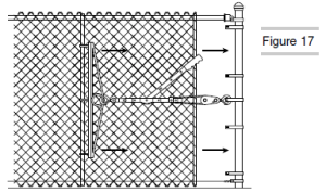Fence Post And Wire Barbed Wire Wiring Diagram ~ Odicis