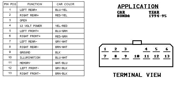 2001 Honda Crv Installation Parts, Harness, Wires, Kits