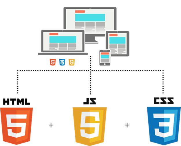 HTML 5 Mobile Web App HTML 5 Mobile Development HTML 5