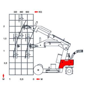 Smart lift SL580 » Smart Lifts » Products » Instant Group